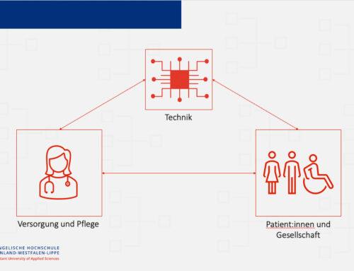 Digitalisierung in Medizin und Pflege verantwortlich gestalten